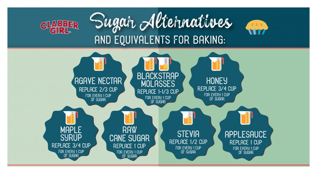 Sugar Alternatives For Web